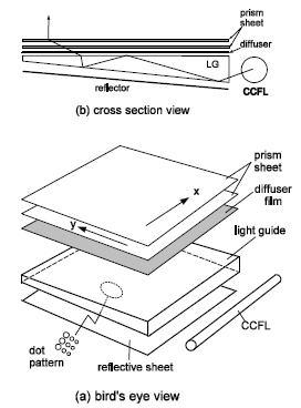 ノートパソコン用液晶ディスプレイの構造